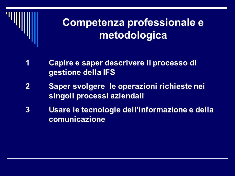 Competenza professionale e metodologica 1Capire e saper descrivere il processo di gestione della IFS 2Saper svolgere le operazioni richieste nei singo