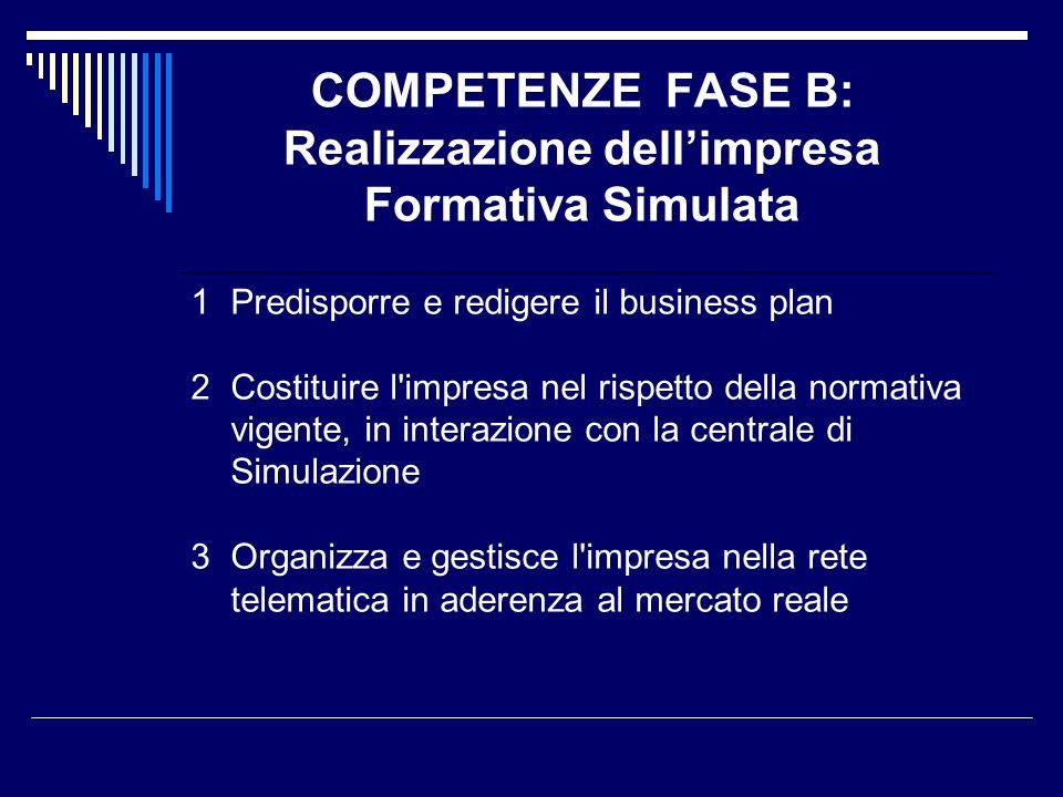 COMPETENZE FASE B: Realizzazione dellimpresa Formativa Simulata 1Predisporre e redigere il business plan 2Costituire l'impresa nel rispetto della norm