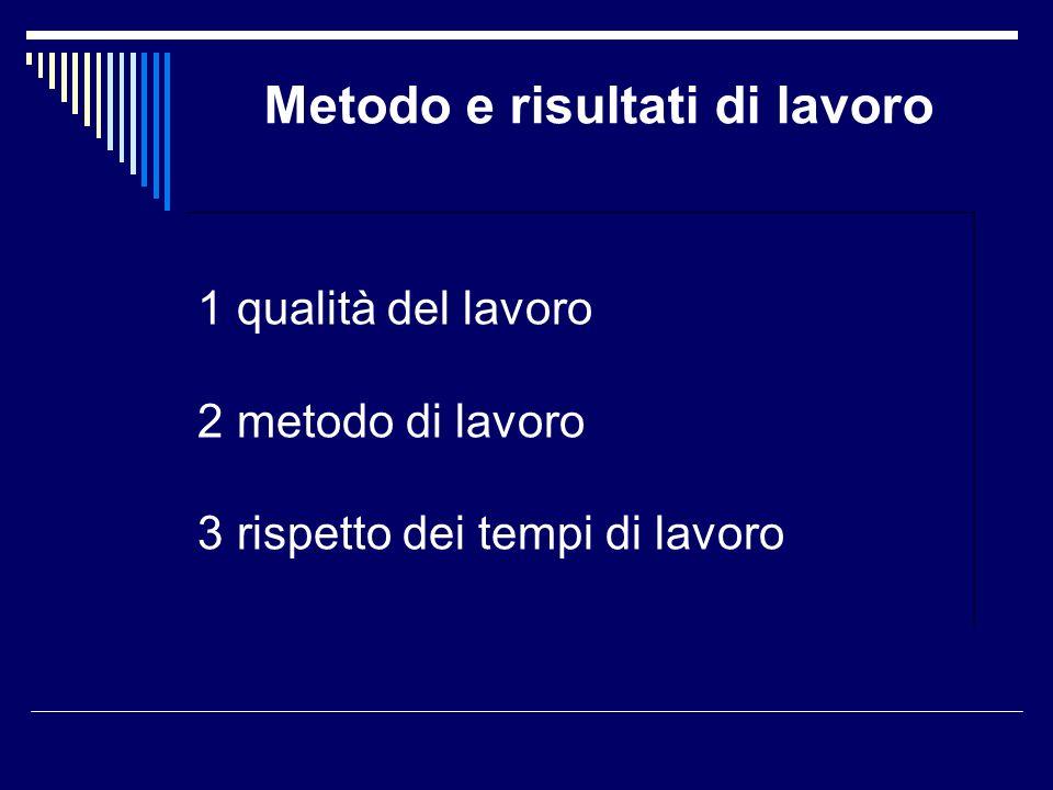 Metodo e risultati di lavoro 1qualità del lavoro 2metodo di lavoro 3rispetto dei tempi di lavoro