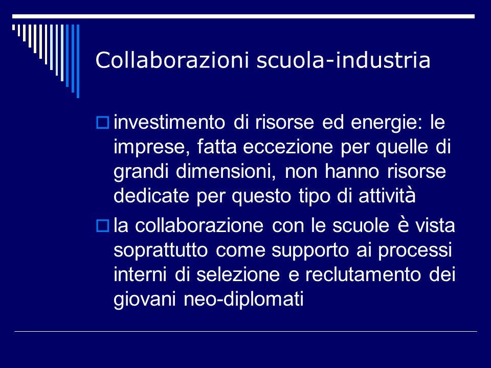 Collaborazioni scuola-industria investimento di risorse ed energie: le imprese, fatta eccezione per quelle di grandi dimensioni, non hanno risorse ded
