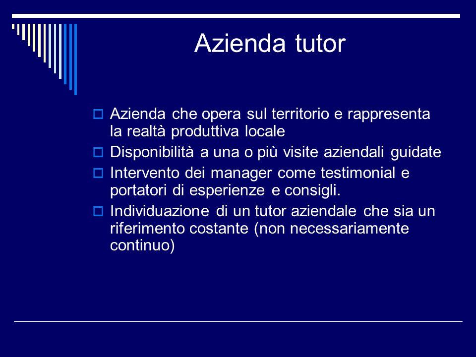 Azienda tutor Azienda che opera sul territorio e rappresenta la realtà produttiva locale Disponibilità a una o più visite aziendali guidate Intervento