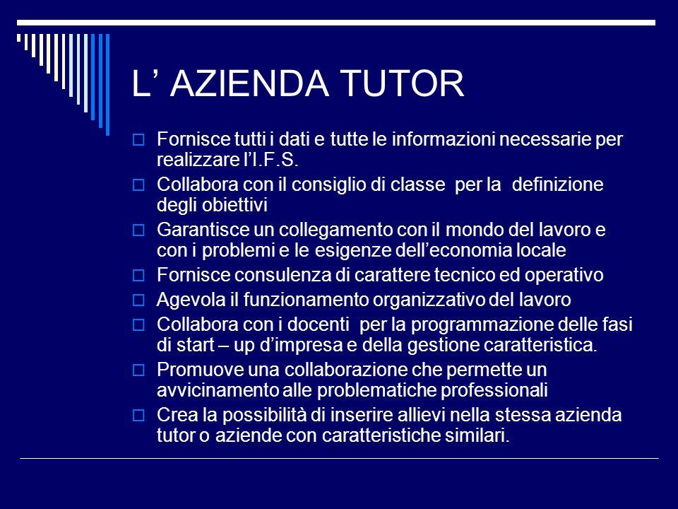 L AZIENDA TUTOR Fornisce tutti i dati e tutte le informazioni necessarie per realizzare lI.F.S. Collabora con il consiglio di classe per la definizion