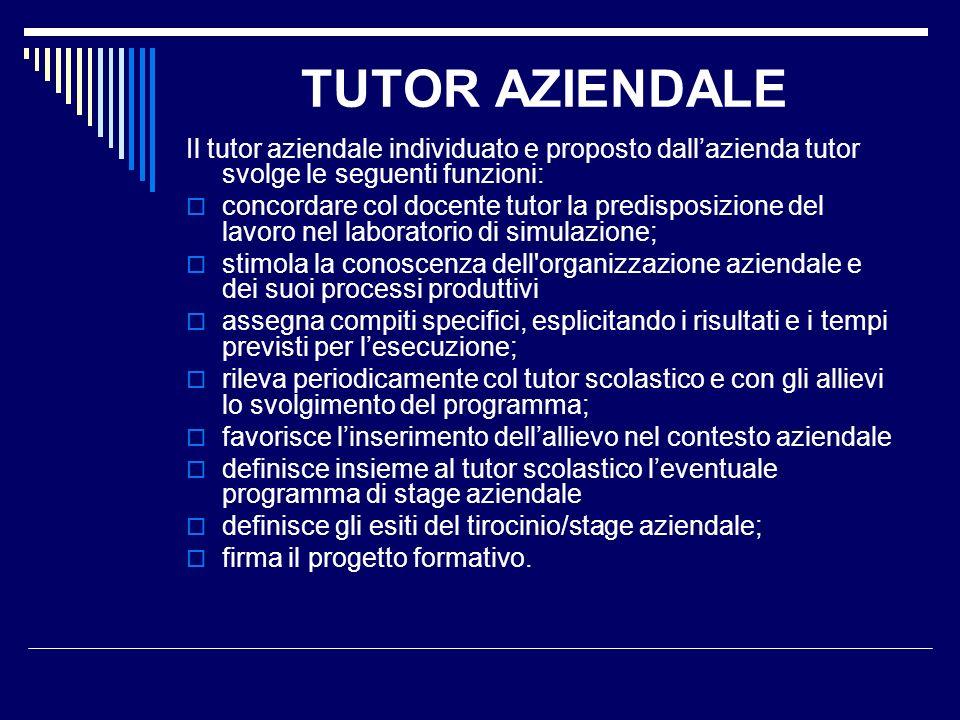 TUTOR AZIENDALE Il tutor aziendale individuato e proposto dallazienda tutor svolge le seguenti funzioni: concordare col docente tutor la predisposizio