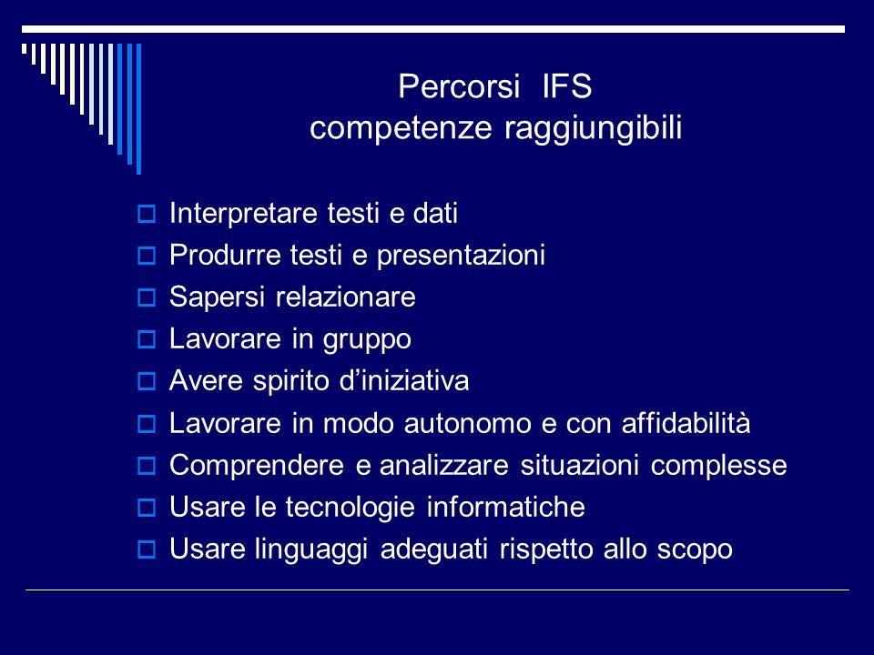 Percorsi IFS competenze raggiungibili Interpretare testi e dati Produrre testi e presentazioni Sapersi relazionare Lavorare in gruppo Avere spirito di