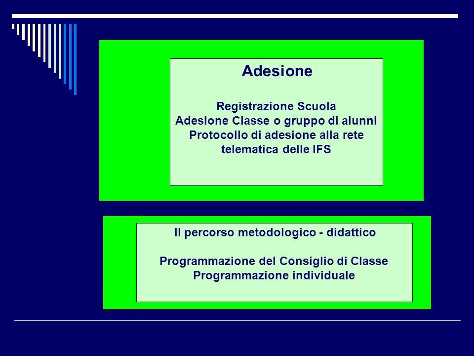 Adesione Registrazione Scuola Adesione Classe o gruppo di alunni Protocollo di adesione alla rete telematica delle IFS Il percorso metodologico - dida