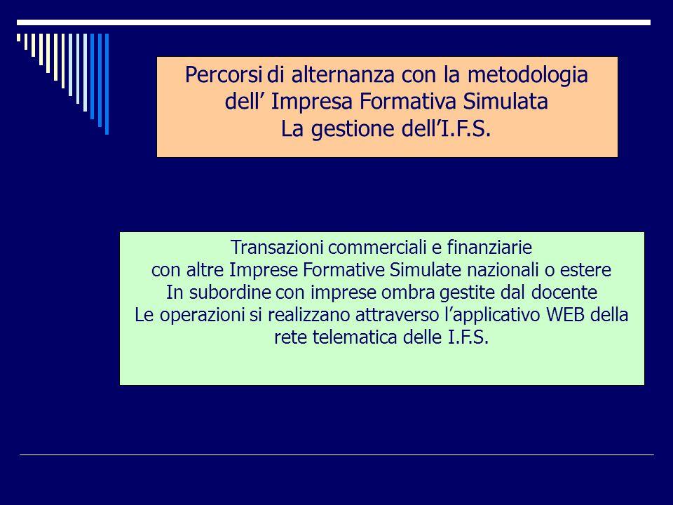Percorsi di alternanza con la metodologia dell Impresa Formativa Simulata La gestione dellI.F.S. Transazioni commerciali e finanziarie con altre Impre