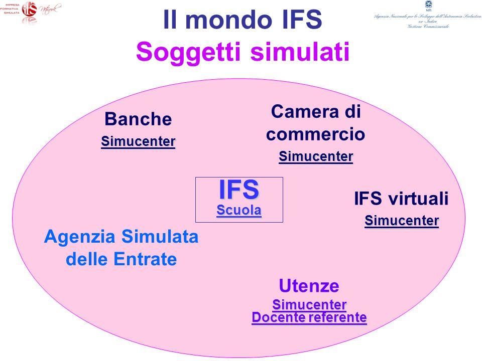 Il mondo IFS Soggetti simulati BancheSimucenter IFS virtualiSimucenter UtenzeSimucenter Docente referente IFSScuola Agenzia Simulata delle Entrate Cam