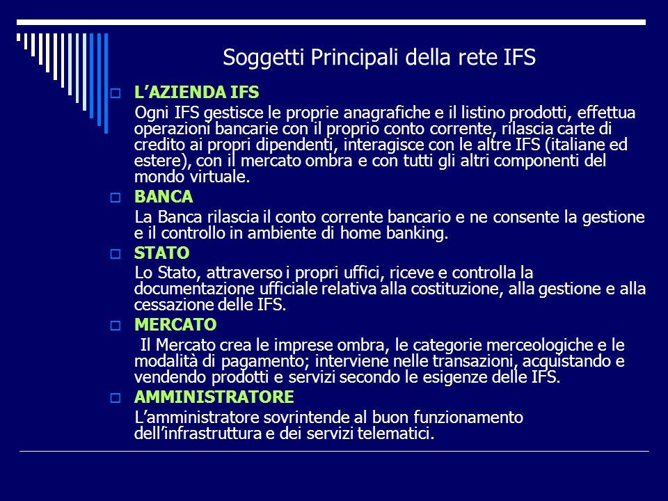 Soggetti Principali della rete IFS LAZIENDA IFS Ogni IFS gestisce le proprie anagrafiche e il listino prodotti, effettua operazioni bancarie con il pr