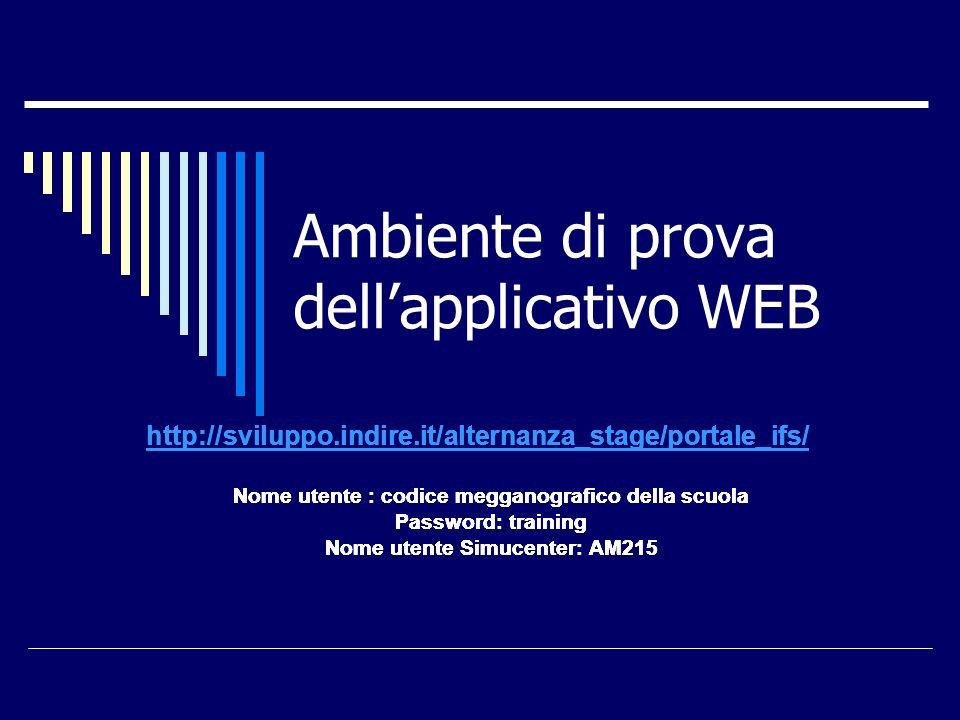 Ambiente di prova dellapplicativo WEB http://sviluppo.indire.it/alternanza_stage/portale_ifs/ Nome utente : codice megganografico della scuola Passwor
