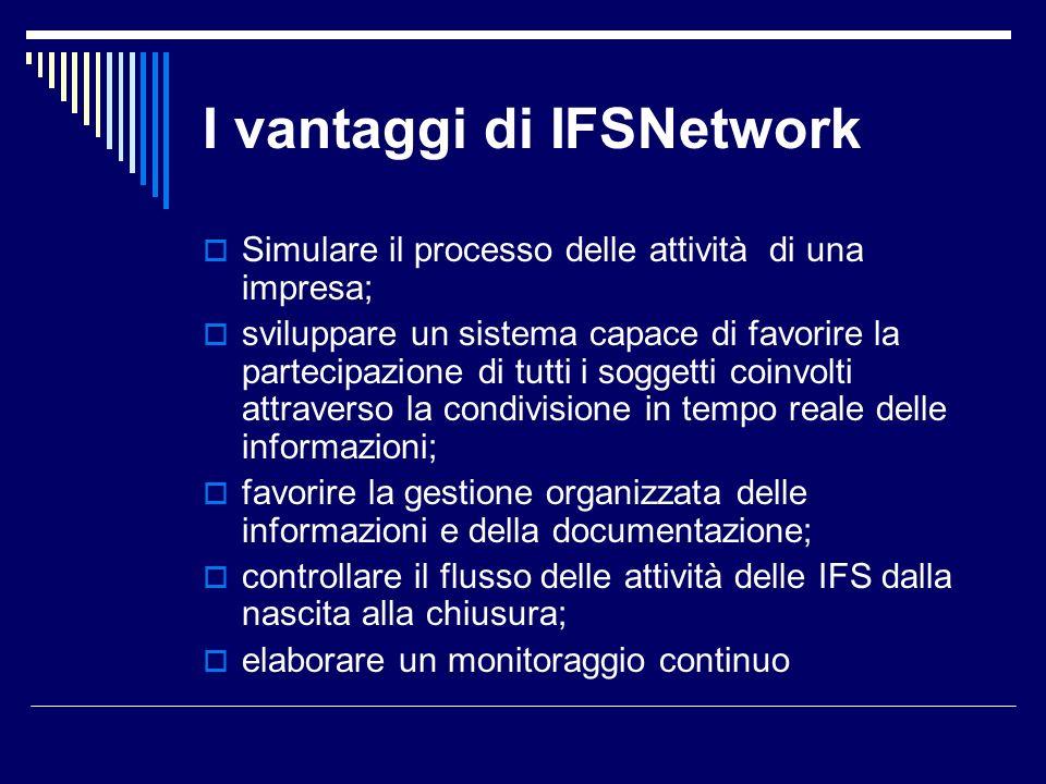 I vantaggi di IFSNetwork Simulare il processo delle attività di una impresa; sviluppare un sistema capace di favorire la partecipazione di tutti i sog