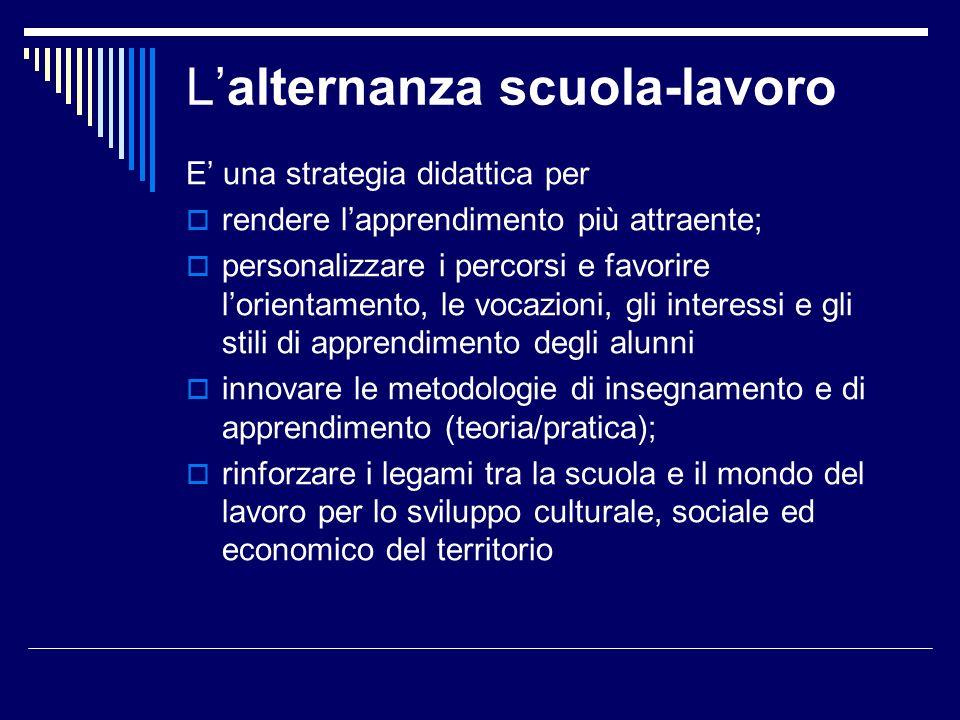 La Complessità della Alternanza Contesti formali e non formali per percorsi equivalenti Didattica per competenze Didattica laboratoriale Consigli di classe….