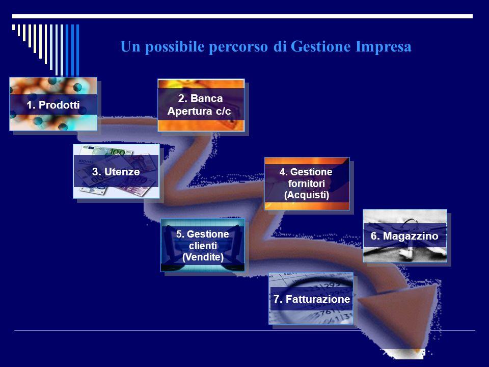 Un possibile percorso di Gestione Impresa 1. Prodotti 2. Banca Apertura c/c 3. Utenze 4. Gestione fornitori (Acquisti) 5. Gestione clienti (Vendite) 6