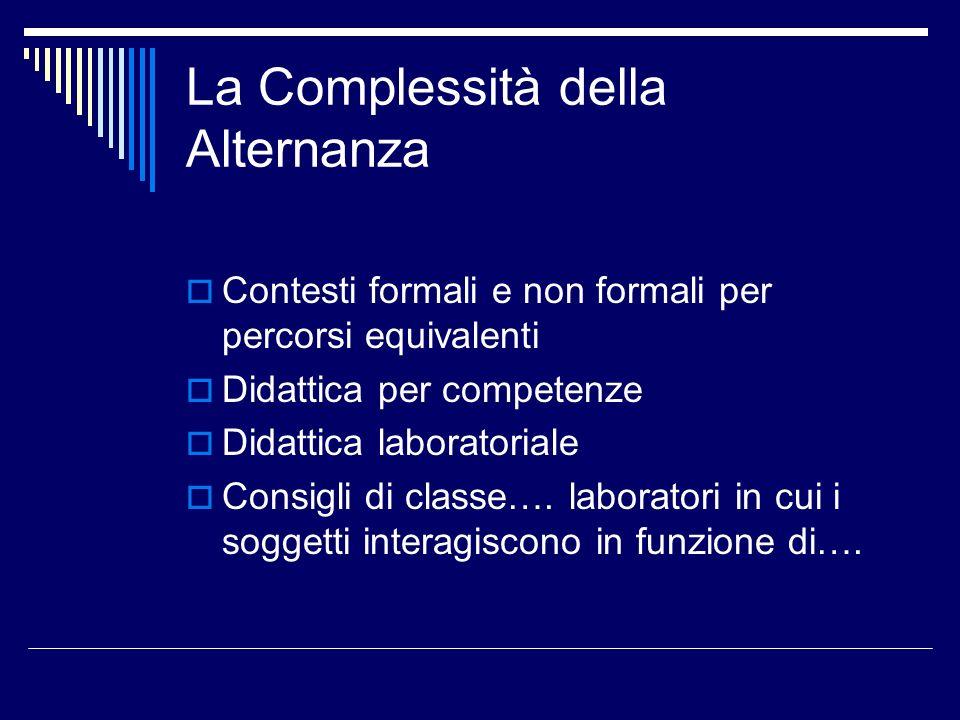 La Complessità della Alternanza Contesti formali e non formali per percorsi equivalenti Didattica per competenze Didattica laboratoriale Consigli di c