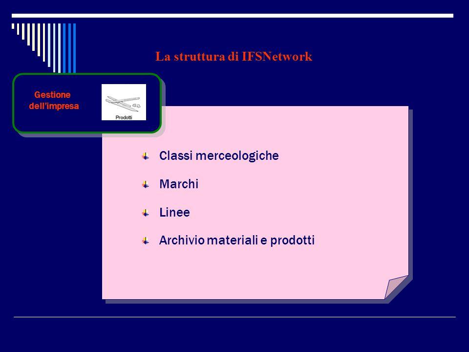 La struttura di IFSNetwork Gestione dellimpresa Classi merceologiche Marchi Linee Archivio materiali e prodotti