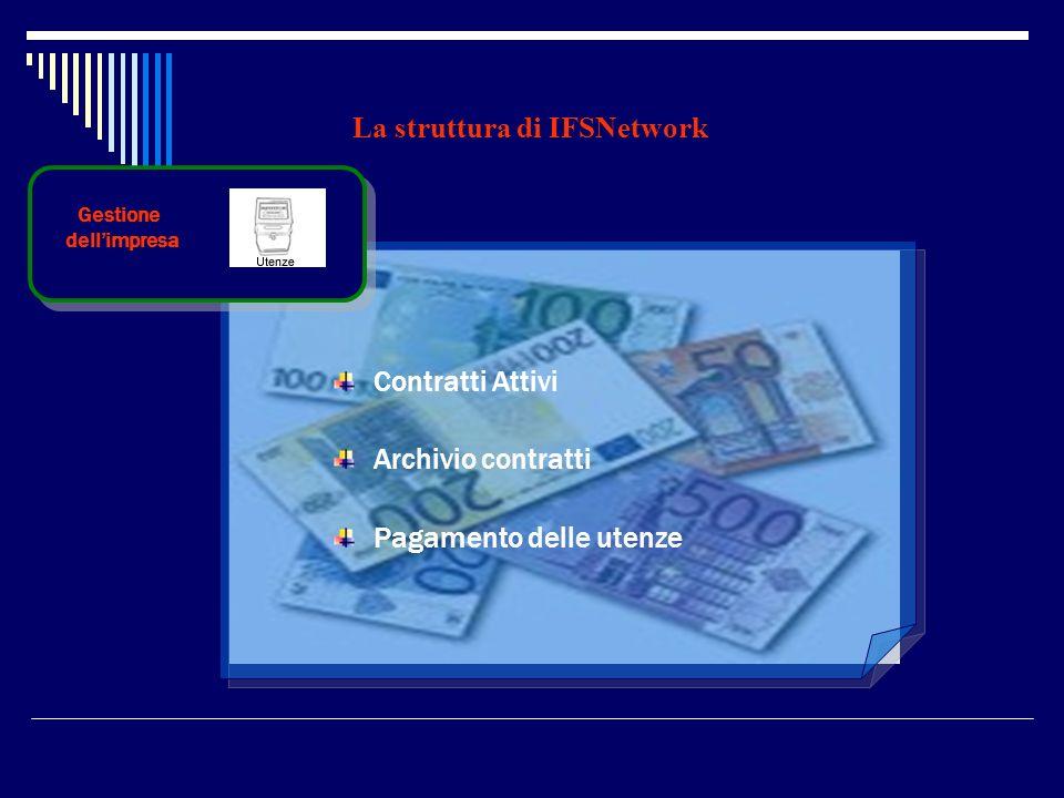 La struttura di IFSNetwork Gestione dellimpresa Contratti Attivi Archivio contratti Pagamento delle utenze