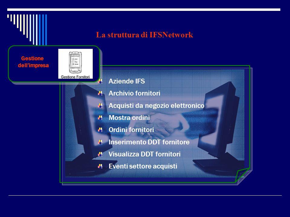 La struttura di IFSNetwork Gestione dellimpresa Aziende IFS Archivio fornitori Acquisti da negozio elettronico Mostra ordini Ordini fornitori Inserime