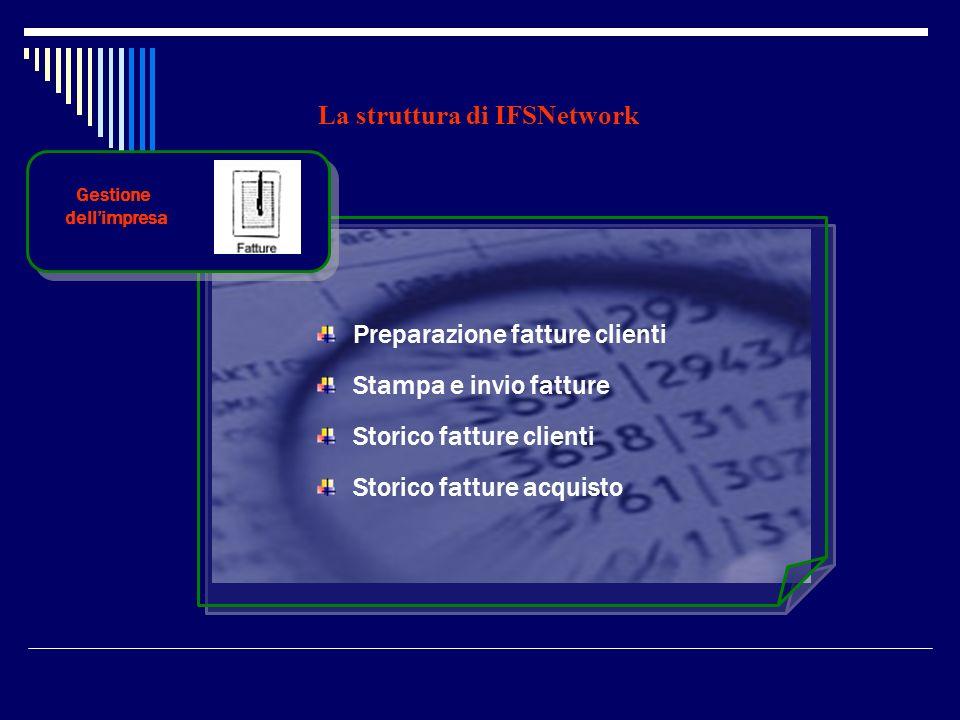 La struttura di IFSNetwork Gestione dellimpresa Preparazione fatture clienti Stampa e invio fatture Storico fatture clienti Storico fatture acquisto