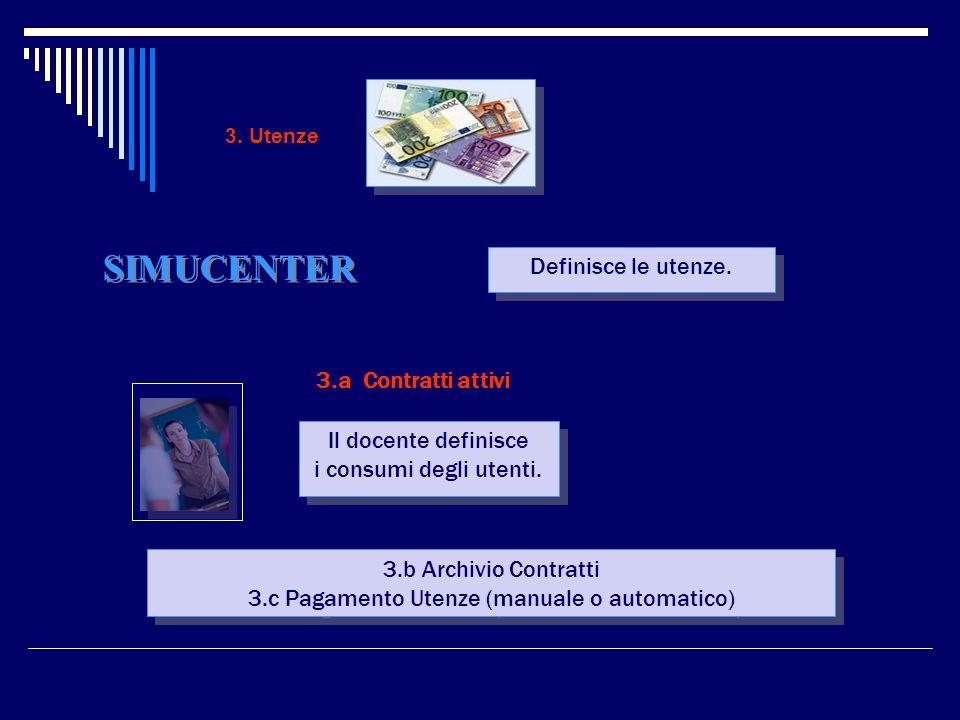 3. Utenze Definisce le utenze. SIMUCENTER Il docente definisce i consumi degli utenti. 3.a Contratti attivi 3.b Archivio Contratti 3.c Pagamento Utenz