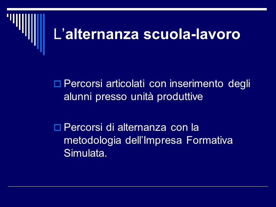 Lalternanza scuola-lavoro Percorsi articolati con inserimento degli alunni presso unità produttive Percorsi di alternanza con la metodologia dellImpre