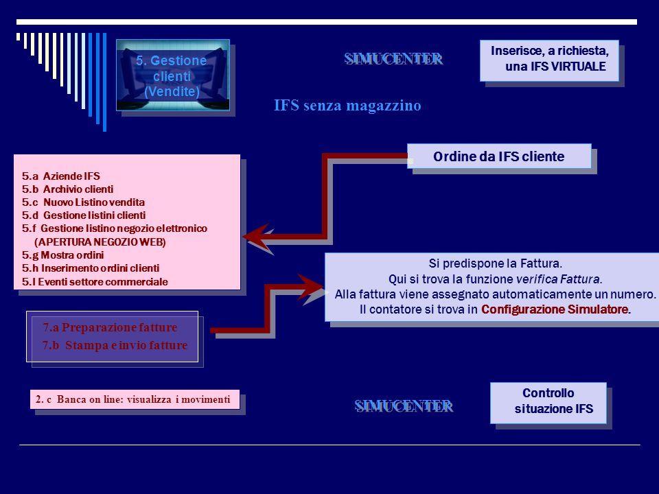 5. Gestione clienti (Vendite) Inserisce, a richiesta, una IFS VIRTUALE SIMUCENTER 5.a Aziende IFS 5.b Archivio clienti 5.c Nuovo Listino vendita 5.d G