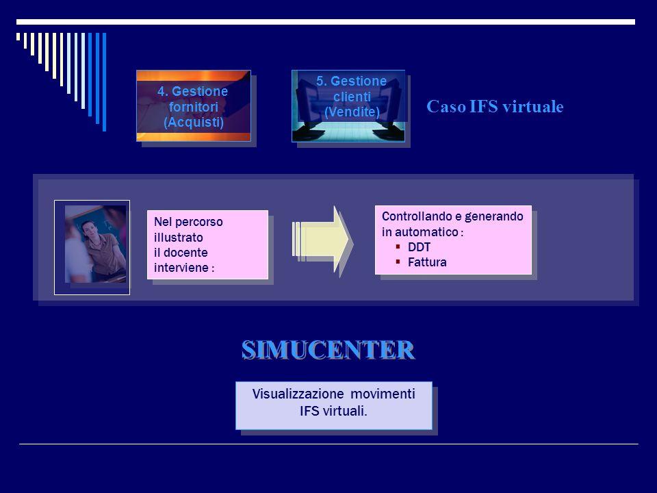 4. Gestione fornitori (Acquisti) 5. Gestione clienti (Vendite) Caso IFS virtuale Controllando e generando in automatico : DDT Fattura Controllando e g