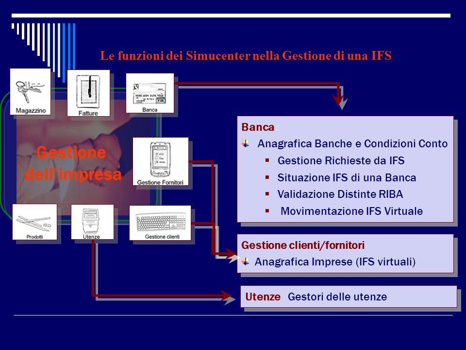 Banca : Anagrafica Banche e Condizioni Conto Gestione Richieste da IFS Situazione IFS di una Banca Validazione Distinte RIBA Movimentazione IFS Virtua