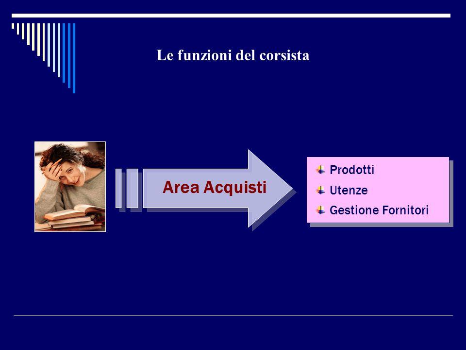 Le funzioni del corsista Area Acquisti Prodotti Utenze Gestione Fornitori Prodotti Utenze Gestione Fornitori
