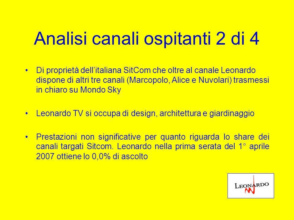 Analisi canali ospitanti 2 di 4 Di proprietà dellitaliana SitCom che oltre al canale Leonardo dispone di altri tre canali (Marcopolo, Alice e Nuvolari