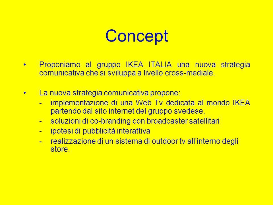 Concept Proponiamo al gruppo IKEA ITALIA una nuova strategia comunicativa che si sviluppa a livello cross-mediale. La nuova strategia comunicativa pro