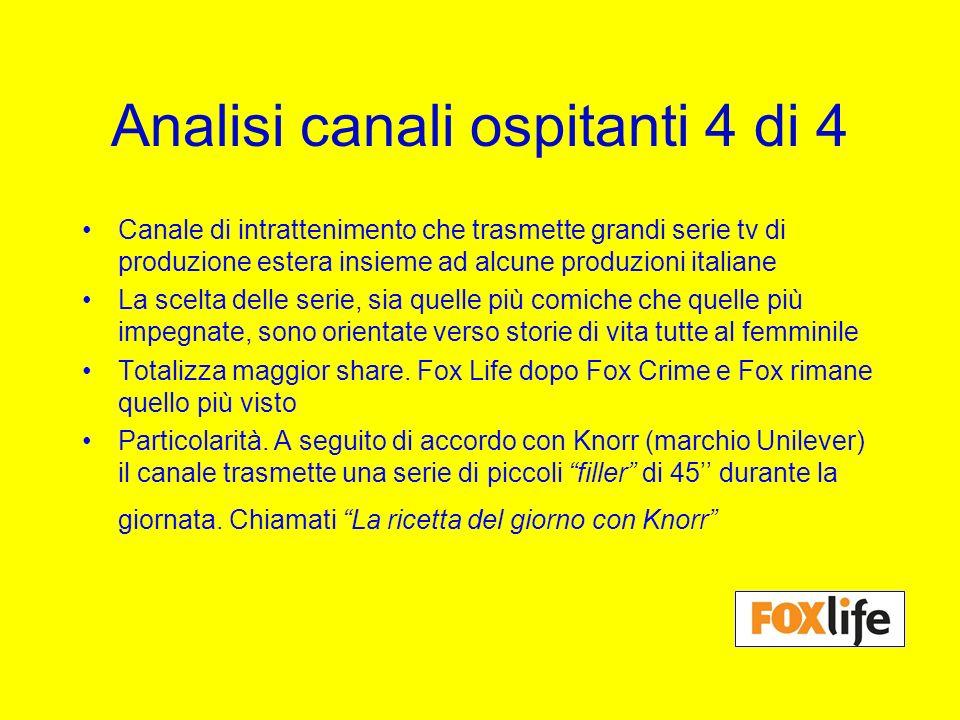 Analisi canali ospitanti 4 di 4 Canale di intrattenimento che trasmette grandi serie tv di produzione estera insieme ad alcune produzioni italiane La