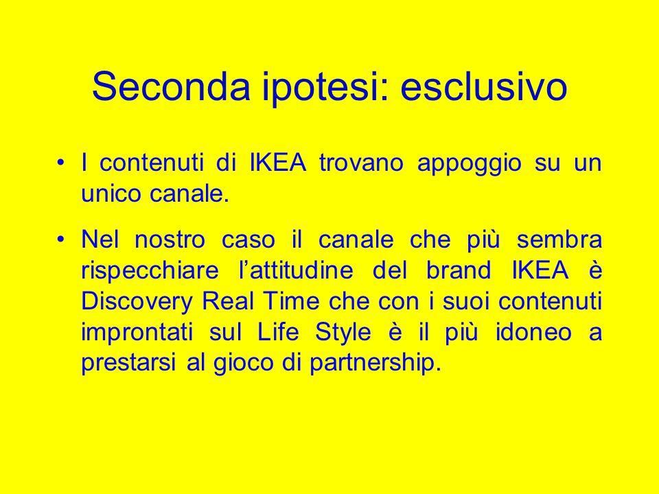 Seconda ipotesi: esclusivo I contenuti di IKEA trovano appoggio su un unico canale. Nel nostro caso il canale che più sembra rispecchiare lattitudine