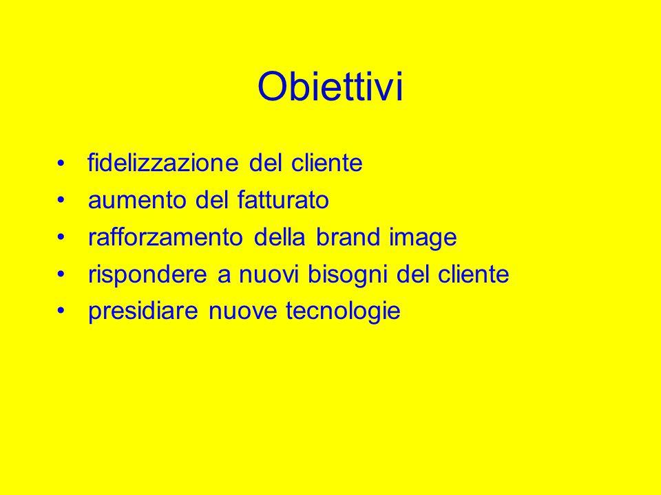 Obiettivi fidelizzazione del cliente aumento del fatturato rafforzamento della brand image rispondere a nuovi bisogni del cliente presidiare nuove tec