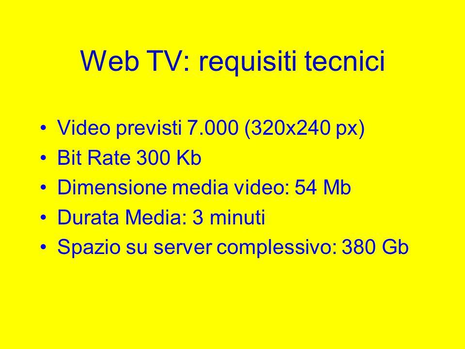 Web TV: requisiti tecnici Video previsti 7.000 (320x240 px) Bit Rate 300 Kb Dimensione media video: 54 Mb Durata Media: 3 minuti Spazio su server comp