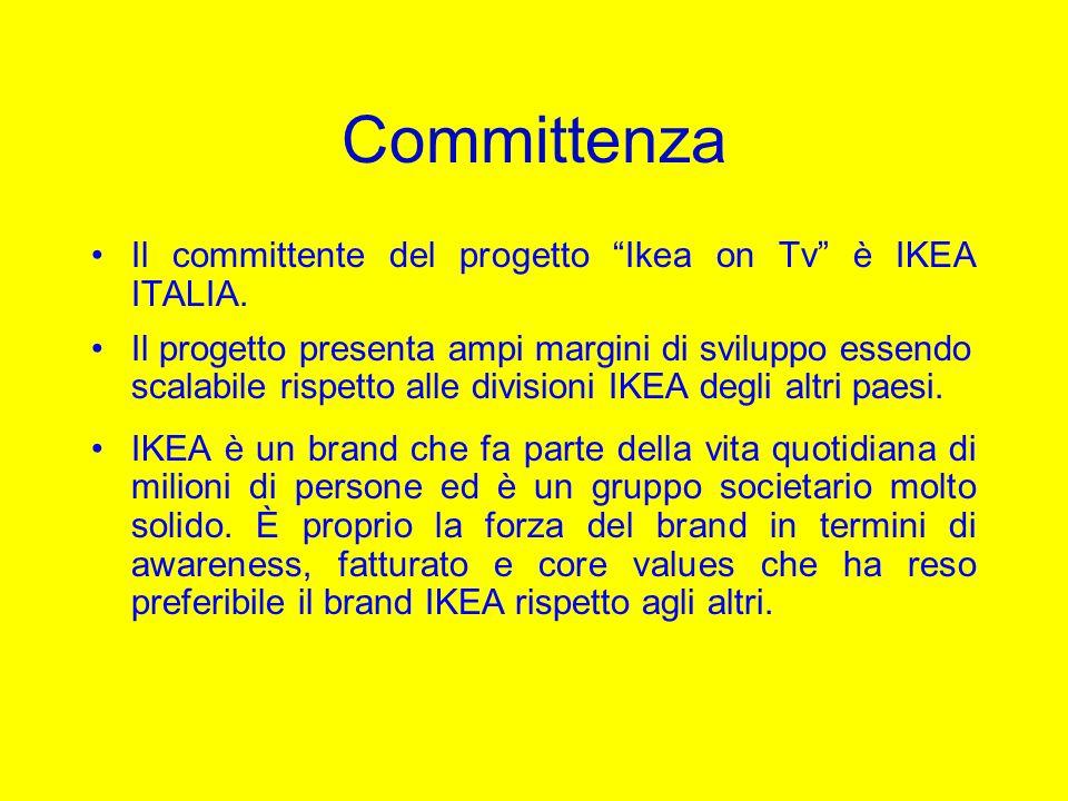 Committenza Il committente del progetto Ikea on Tv è IKEA ITALIA. Il progetto presenta ampi margini di sviluppo essendo scalabile rispetto alle divisi