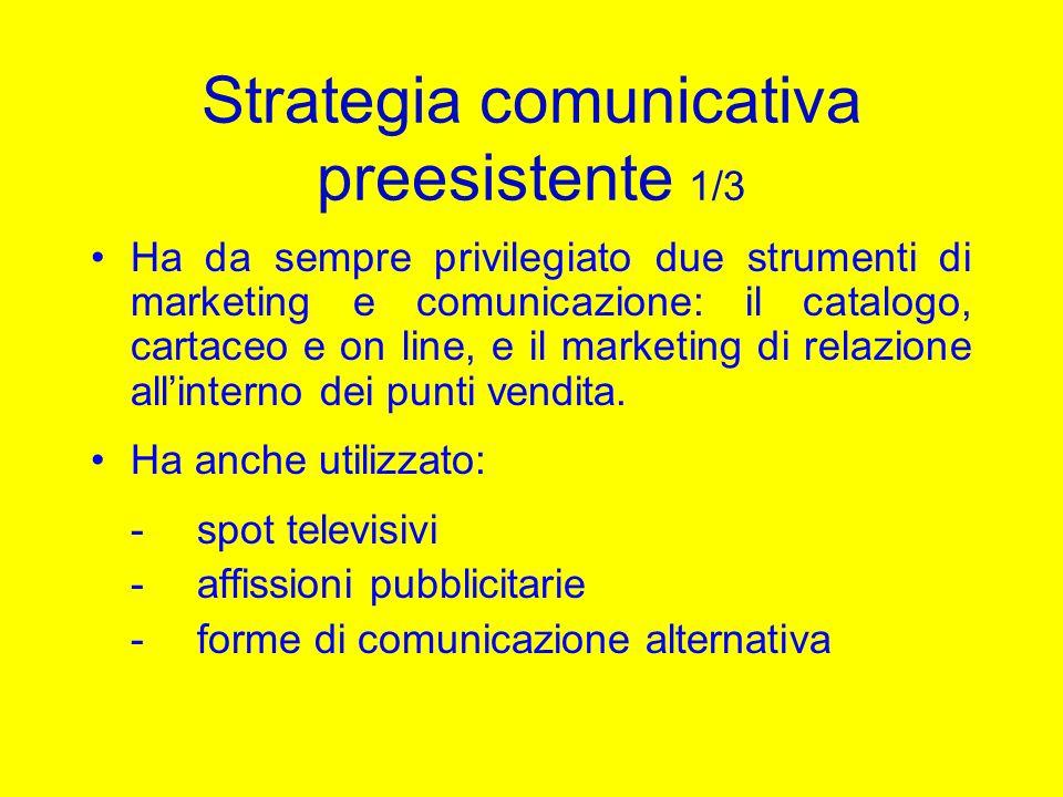 Strategia comunicativa preesistente 1/3 Ha da sempre privilegiato due strumenti di marketing e comunicazione: il catalogo, cartaceo e on line, e il ma
