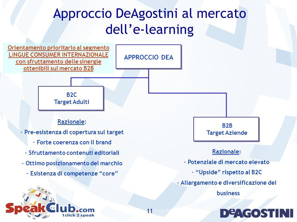 11 Approccio DeAgostini al mercato delle-learning APPROCCIO DEA B2C Target Adulti B2B Target Aziende Razionale: - Pre-esistenza di copertura sul targe