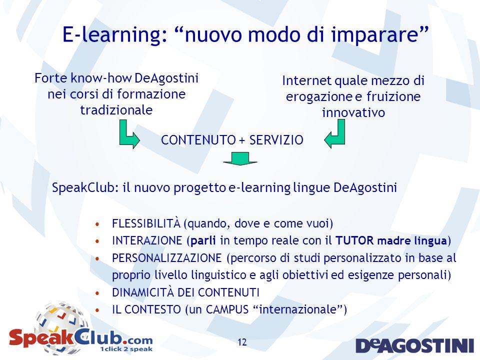 12 E-learning: nuovo modo di imparare FLESSIBILITÀ (quando, dove e come vuoi) INTERAZIONE (parli in tempo reale con il TUTOR madre lingua ) PERSONALIZ