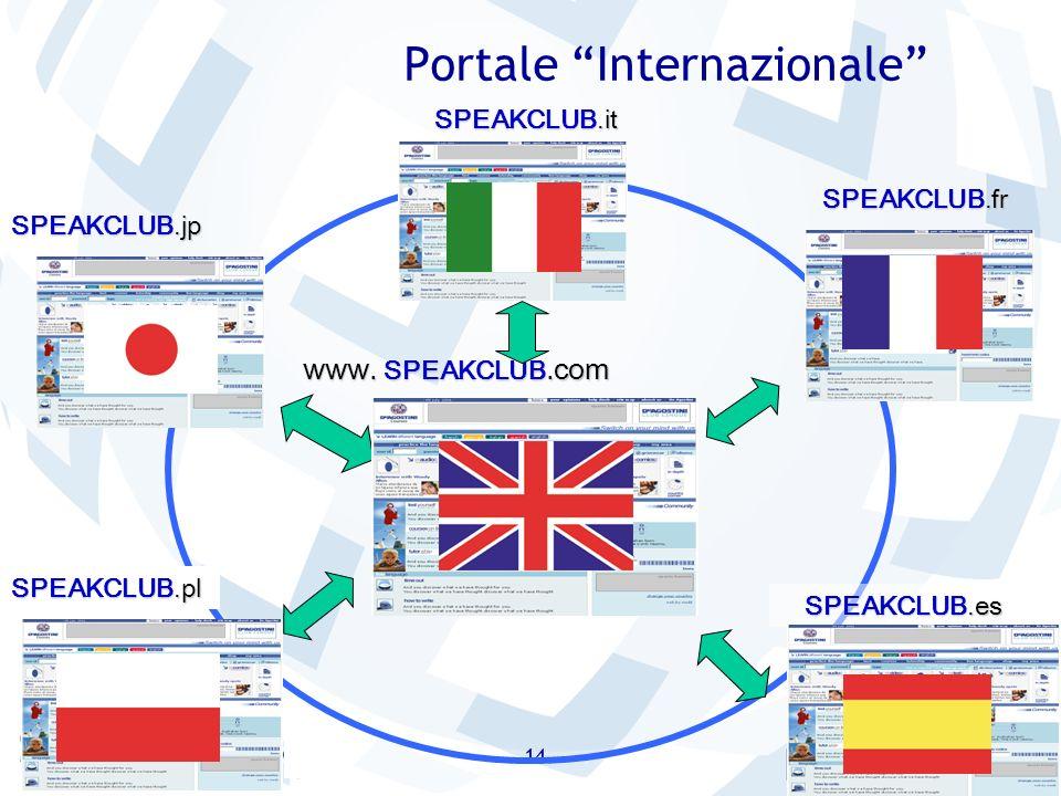 14 Portale Internazionale www. SPEAKCLUB.com SPEAKCLUB.jp SPEAKCLUB.it SPEAKCLUB.fr SPEAKCLUB.fr SPEAKCLUB.es SPEAKCLUB.pl