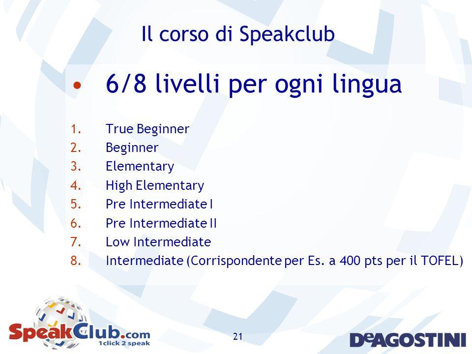 21 Il corso di Speakclub 6/8 livelli per ogni lingua 1.True Beginner 2.Beginner 3.Elementary 4.High Elementary 5.Pre Intermediate I 6.Pre Intermediate