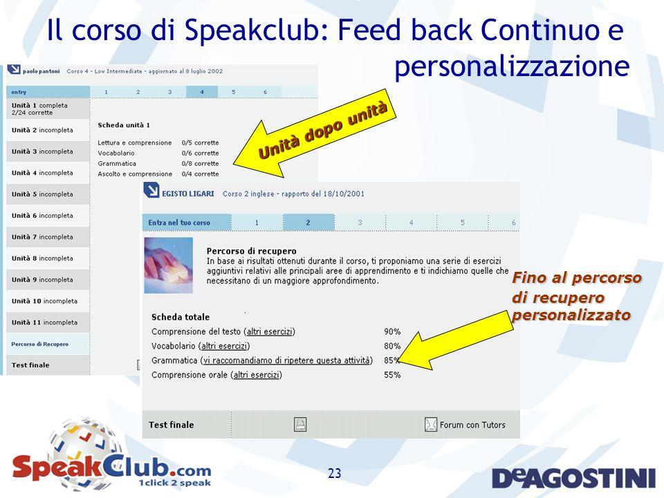 23 Il corso di Speakclub: Feed back Continuo e personalizzazione Fino al percorso di recupero personalizzato Unità dopo unità