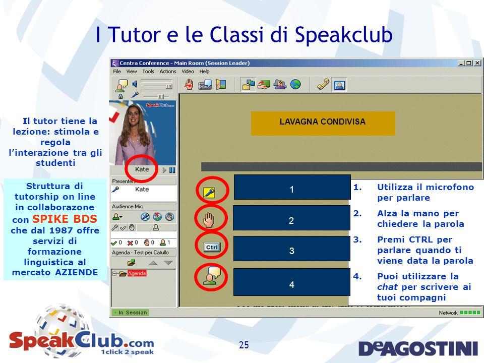 25 Il tutor tiene la lezione: stimola e regola linterazione tra gli studenti 1.Utilizza il microfono per parlare 2.Alza la mano per chiedere la parola