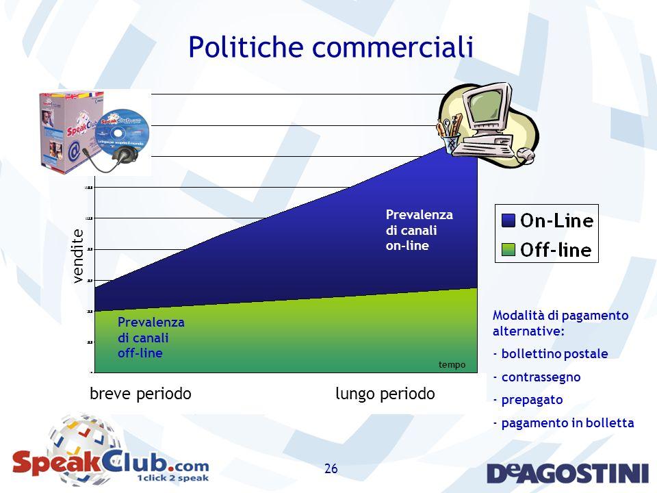 26 Politiche commerciali tempo lungo periodobreve periodo Modalità di pagamento alternative: - bollettino postale - contrassegno - prepagato - pagamen