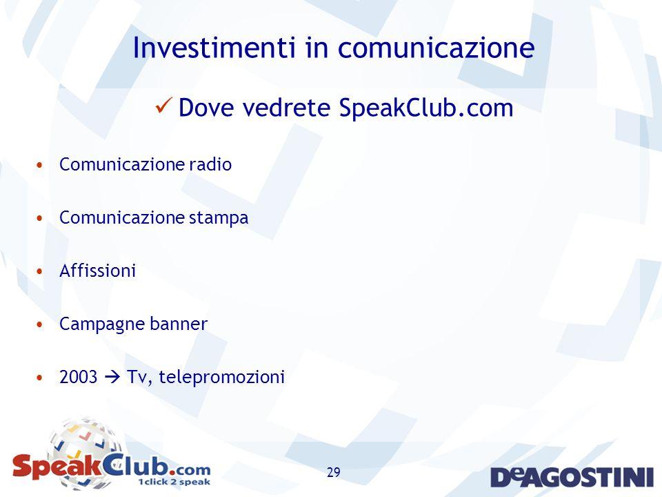 29 Investimenti in comunicazione Dove vedrete SpeakClub.com Comunicazione radio Comunicazione stampa Affissioni Campagne banner 2003 Tv, telepromozion