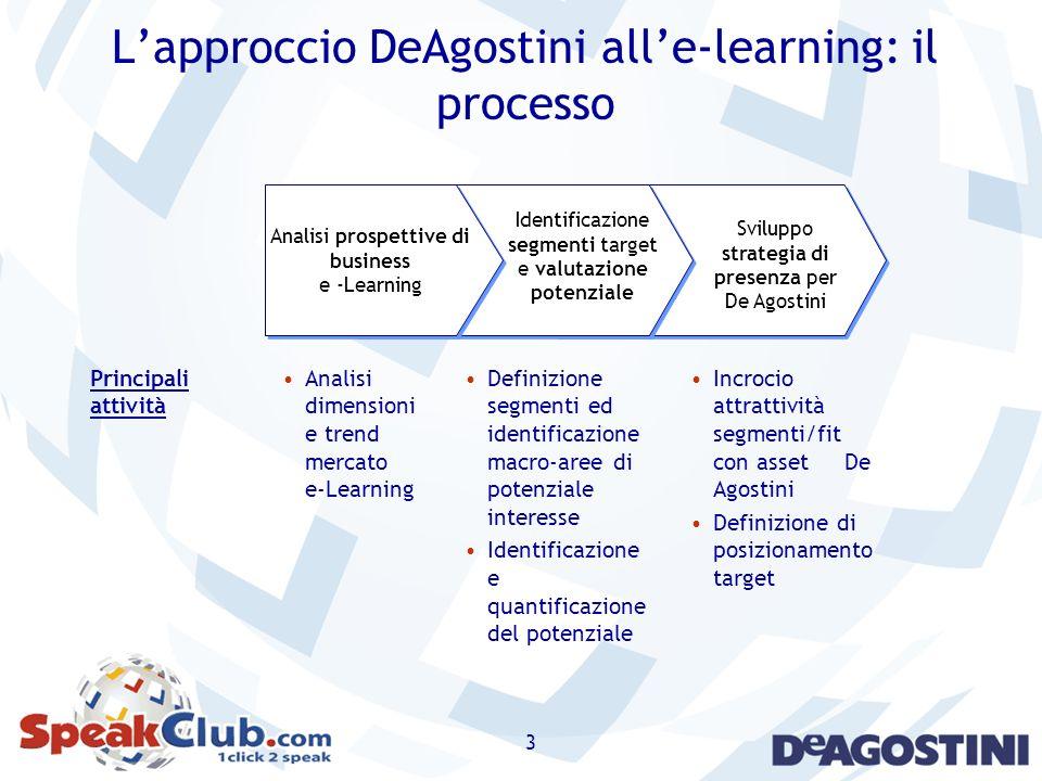 3 Identificazione segmenti target e valutazione potenziale Sviluppo strategia di presenza per De Agostini Analisi prospettive di business e -Learning