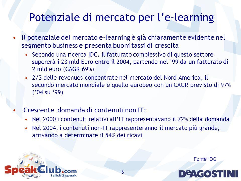 6 Potenziale di mercato per le-learning Il potenziale del mercato e-learning è già chiaramente evidente nel segmento business e presenta buoni tassi d