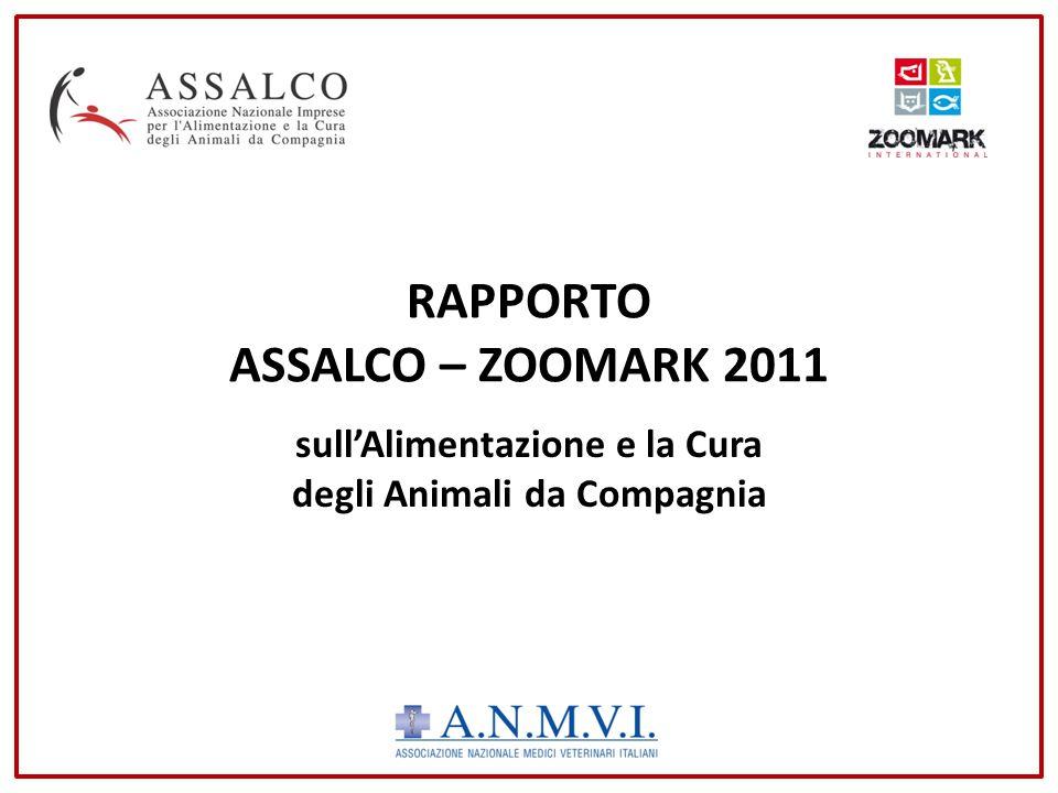 RAPPORTO ASSALCO – ZOOMARK 2011 sullAlimentazione e la Cura degli Animali da Compagnia