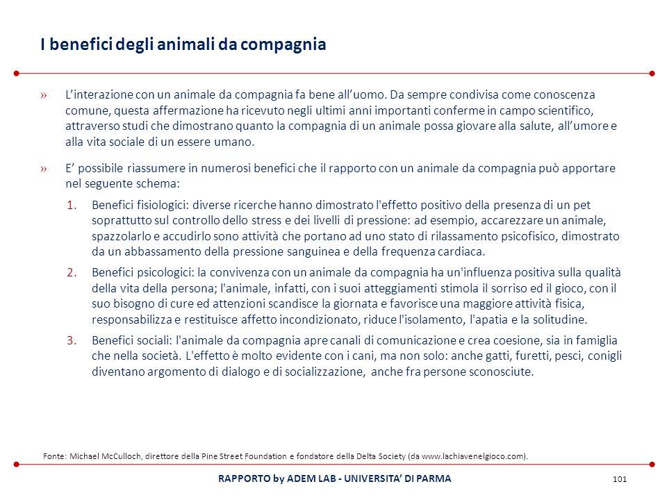 RAPPORTO by ADEM LAB - UNIVERSITA DI PARMA » Linterazione con un animale da compagnia fa bene alluomo. Da sempre condivisa come conoscenza comune, que