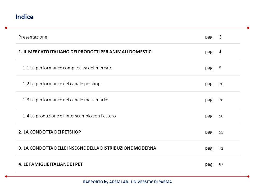 RAPPORTO by ADEM LAB - UNIVERSITA DI PARMA Indice Presentazionepag.3 1. IL MERCATO ITALIANO DEI PRODOTTI PER ANIMALI DOMESTICIpag. 4 1.1 La performanc