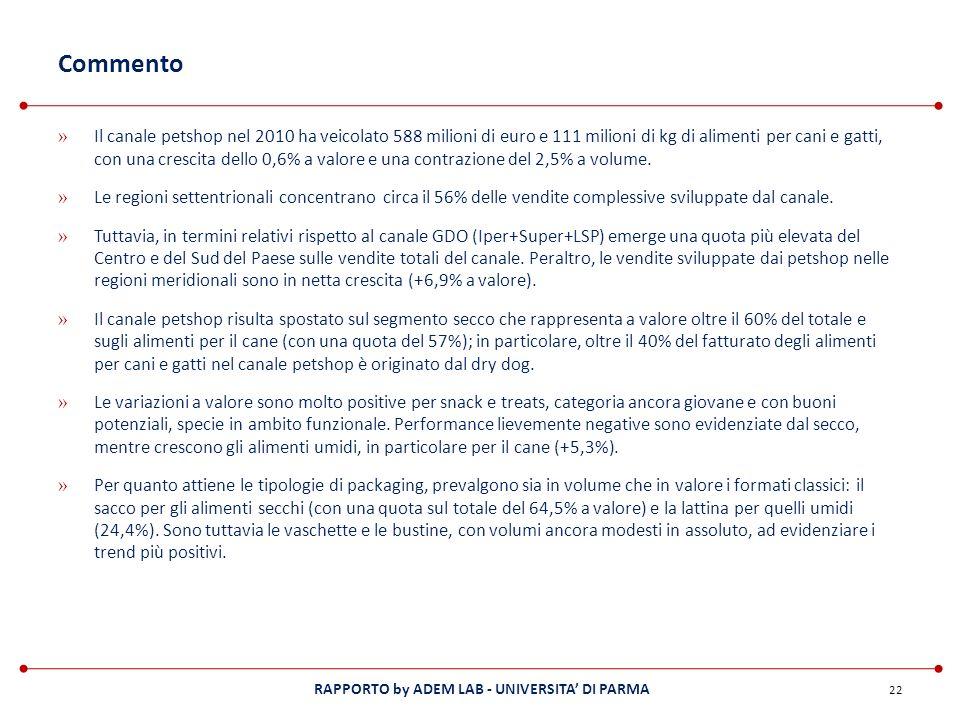 RAPPORTO by ADEM LAB - UNIVERSITA DI PARMA Commento » Il canale petshop nel 2010 ha veicolato 588 milioni di euro e 111 milioni di kg di alimenti per