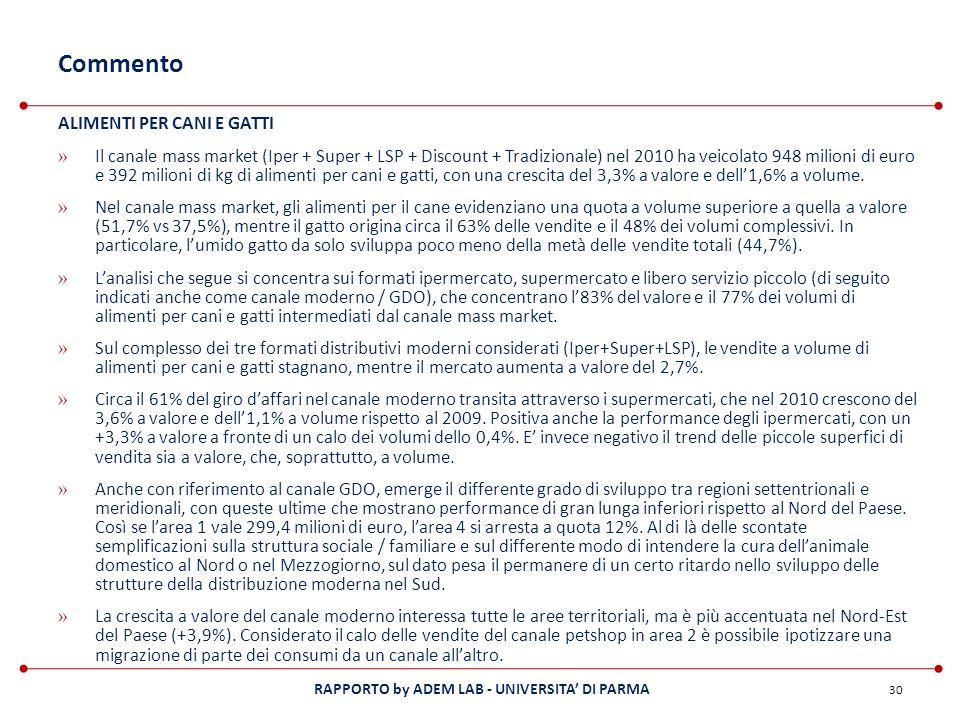 RAPPORTO by ADEM LAB - UNIVERSITA DI PARMA Commento ALIMENTI PER CANI E GATTI » Il canale mass market (Iper + Super + LSP + Discount + Tradizionale) n